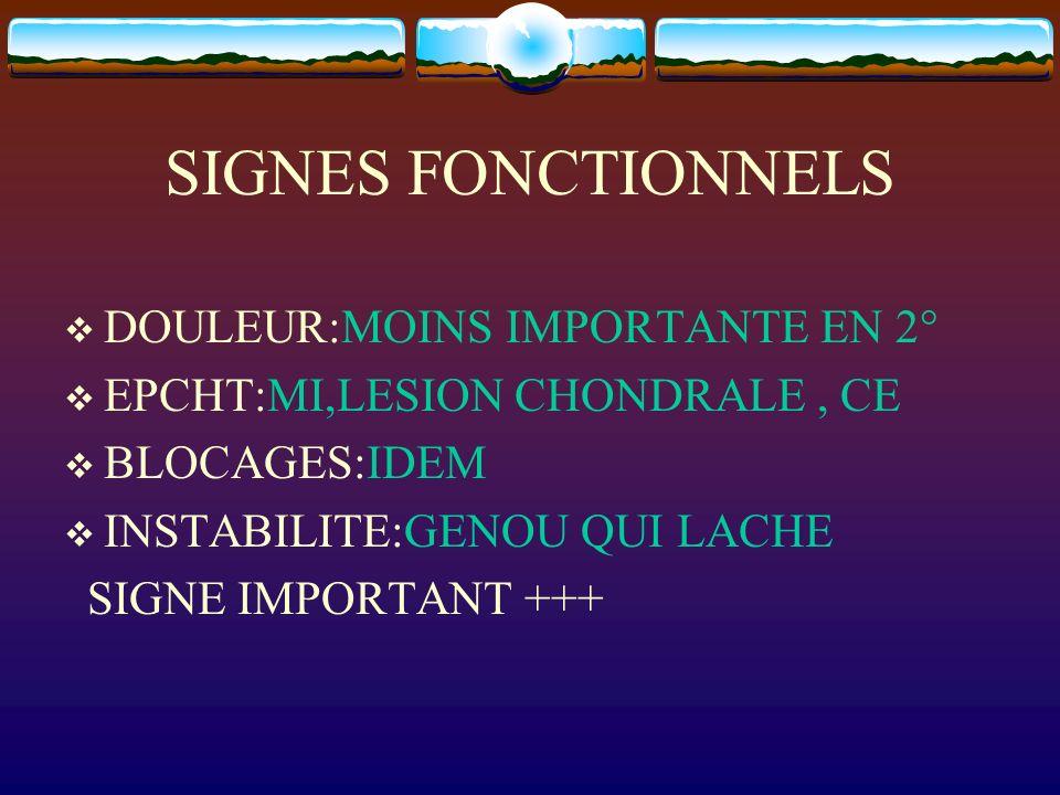 SIGNES FONCTIONNELS DOULEUR:MOINS IMPORTANTE EN 2°