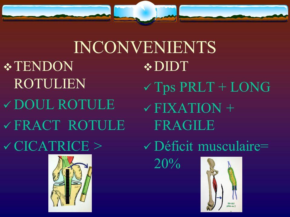INCONVENIENTS TENDON ROTULIEN DOUL ROTULE FRACT ROTULE CICATRICE >