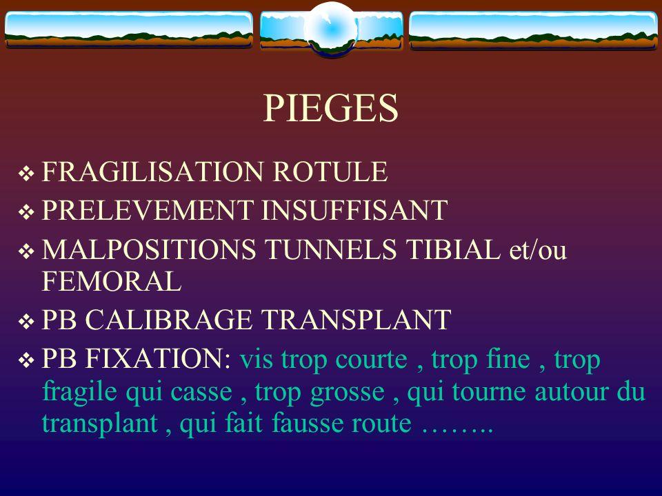 PIEGES FRAGILISATION ROTULE PRELEVEMENT INSUFFISANT