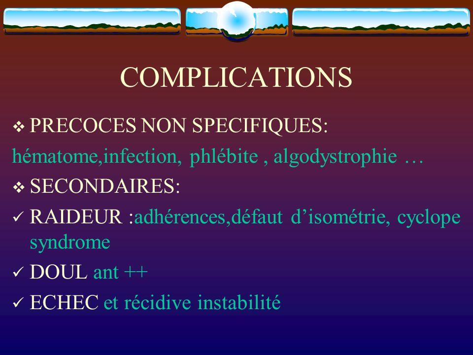 COMPLICATIONS PRECOCES NON SPECIFIQUES: