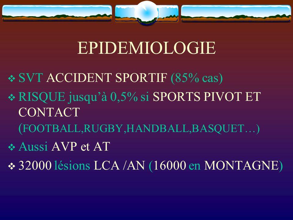 EPIDEMIOLOGIE SVT ACCIDENT SPORTIF (85% cas)