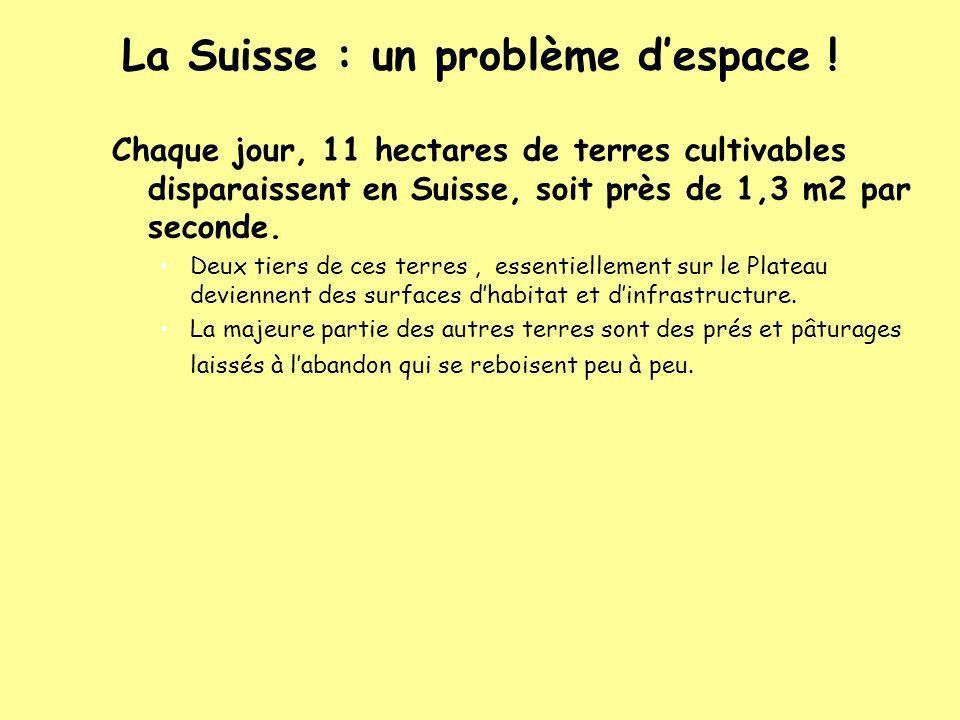 La Suisse : un problème d'espace !