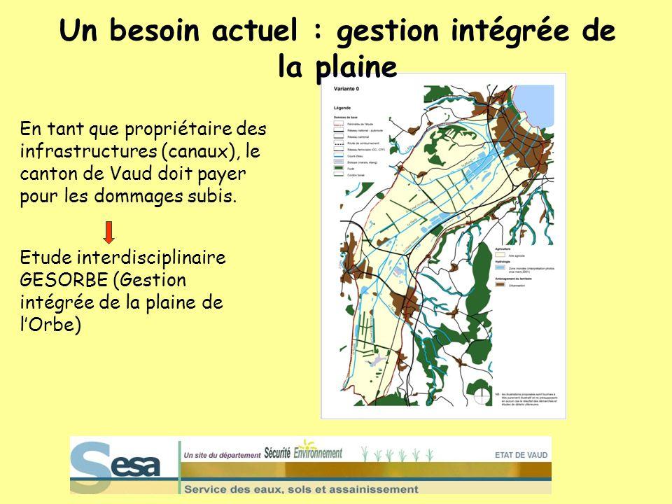 Un besoin actuel : gestion intégrée de la plaine