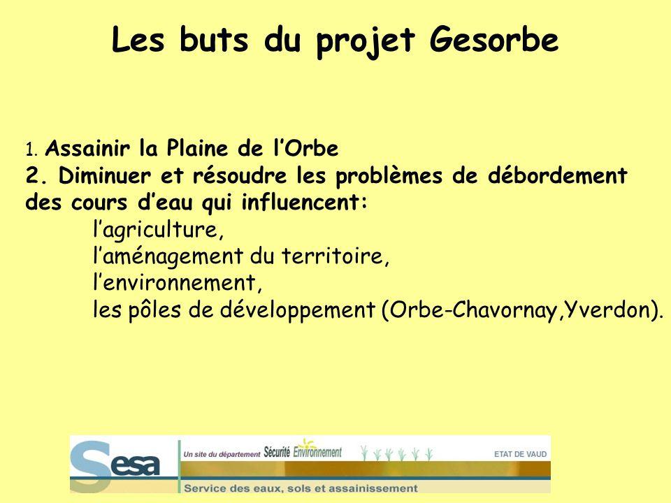 Les buts du projet Gesorbe