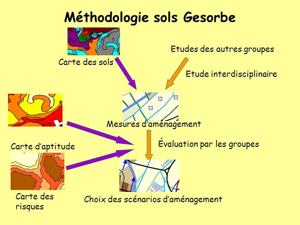 Méthodologie sols Gesorbe