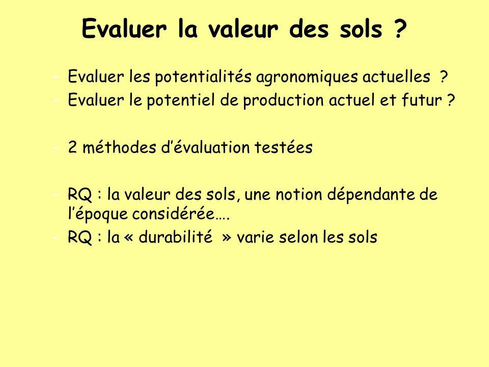 Evaluer la valeur des sols