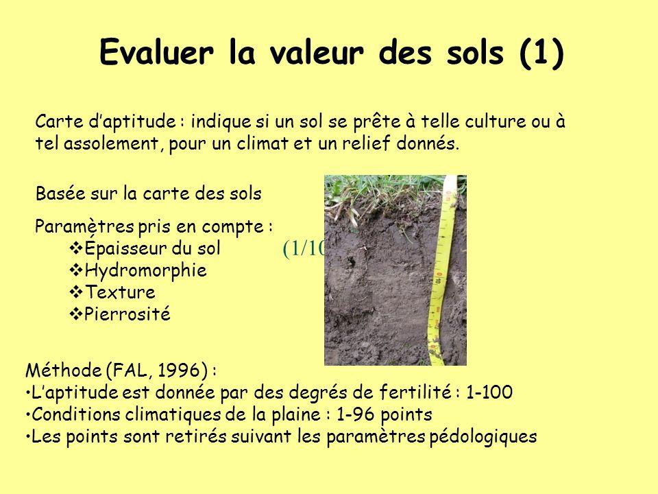 Evaluer la valeur des sols (1)