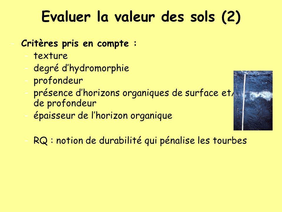 Evaluer la valeur des sols (2)