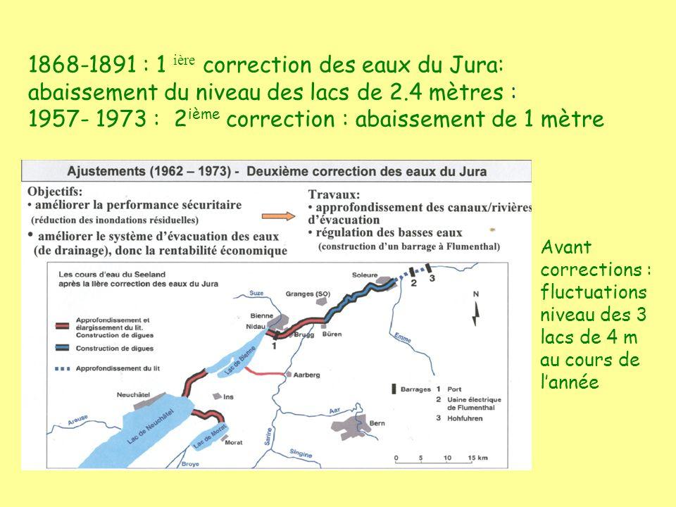 1957- 1973 : 2ième correction : abaissement de 1 mètre