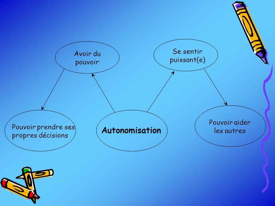 Autonomisation Se sentir Avoir du puissant(e) pouvoir Pouvoir aider