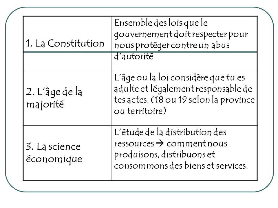 1. La Constitution 2. L'âge de la majorité 3. La science économique