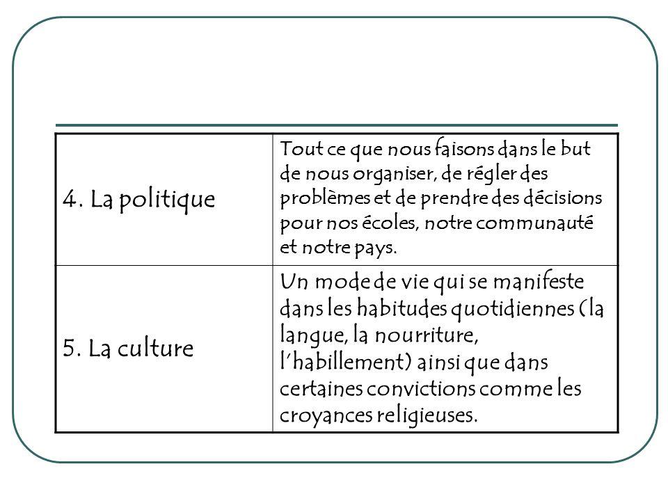 4. La politique 5. La culture