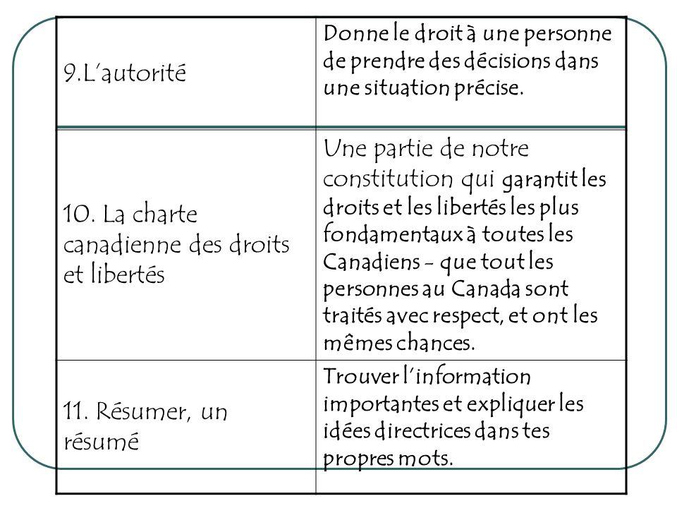 10. La charte canadienne des droits et libertés