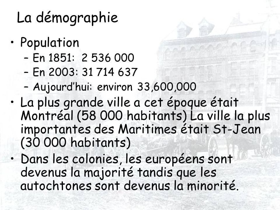 La démographie Population