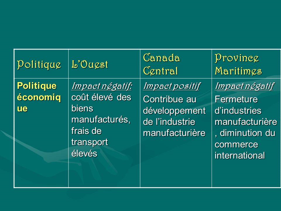 Politique L'Ouest Canada Central Province Maritimes