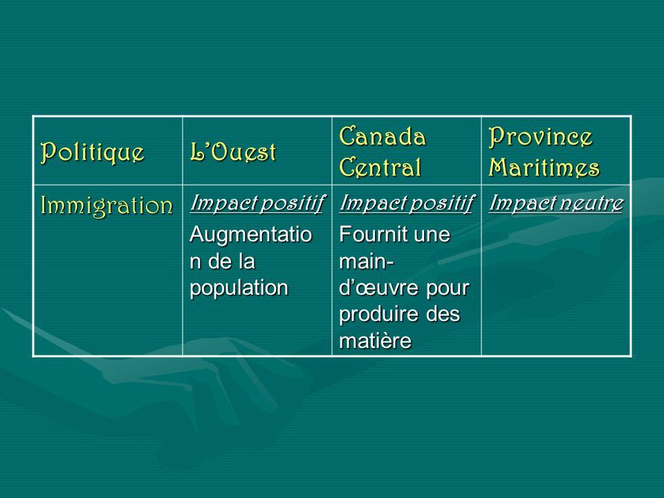 Politique L'Ouest Canada Central Province Maritimes Immigration
