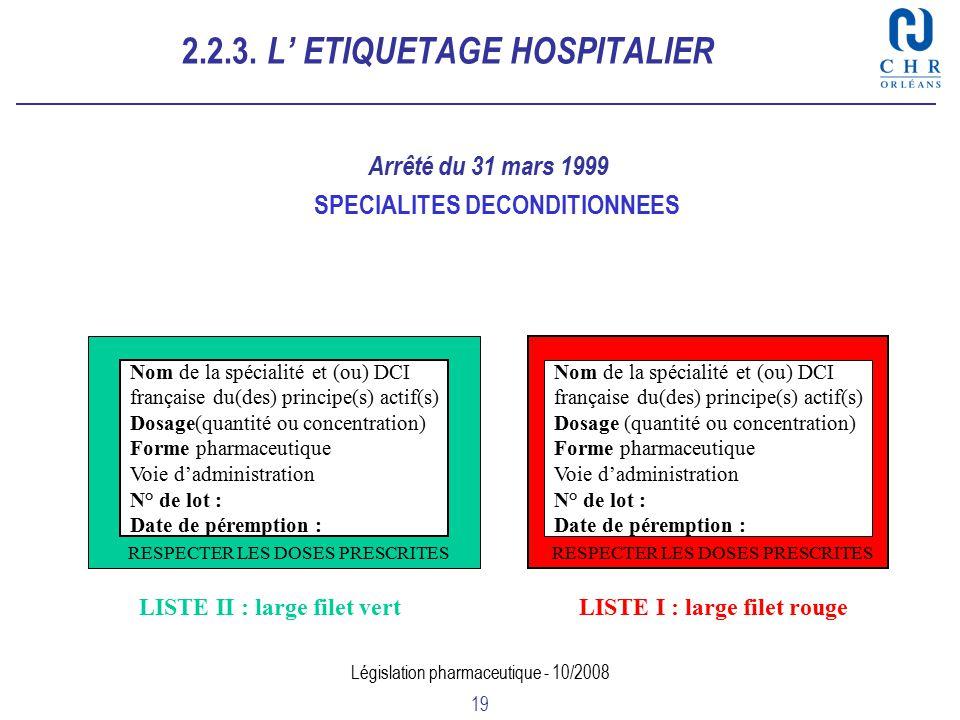 legislation pharmaceutique ppt video online t l charger. Black Bedroom Furniture Sets. Home Design Ideas