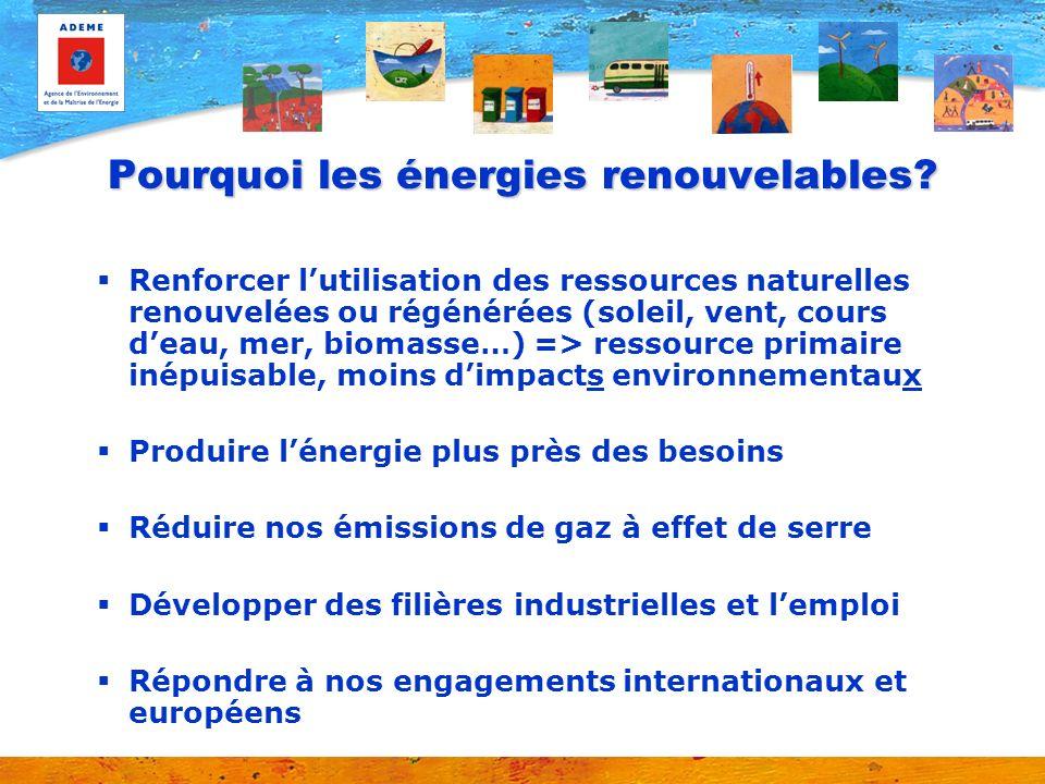 Pourquoi les énergies renouvelables