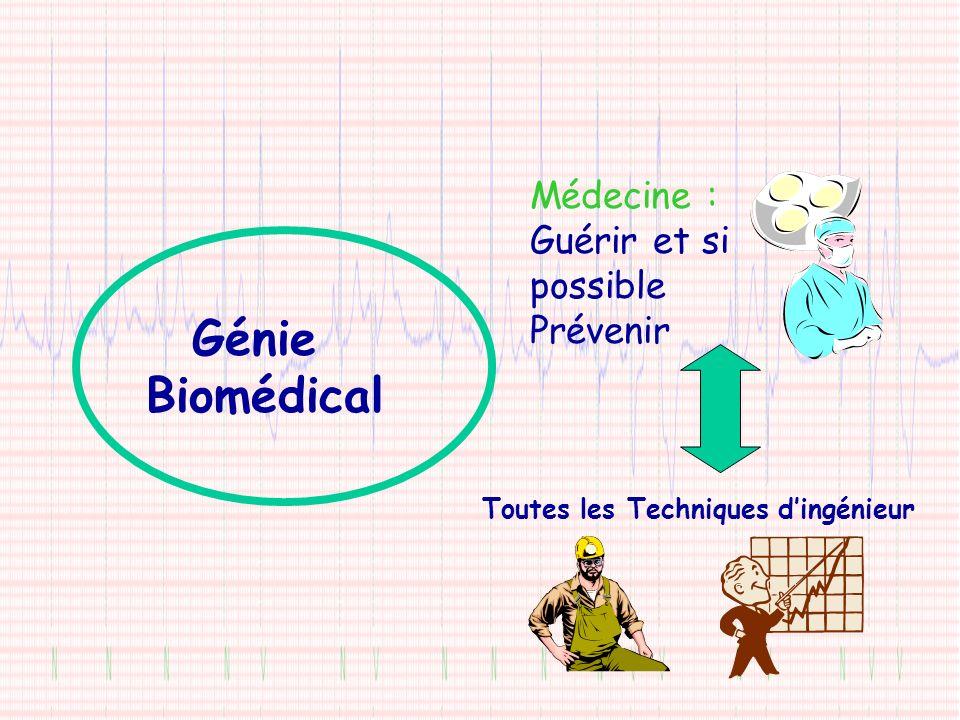 Génie Biomédical Médecine : Guérir et si possible Prévenir