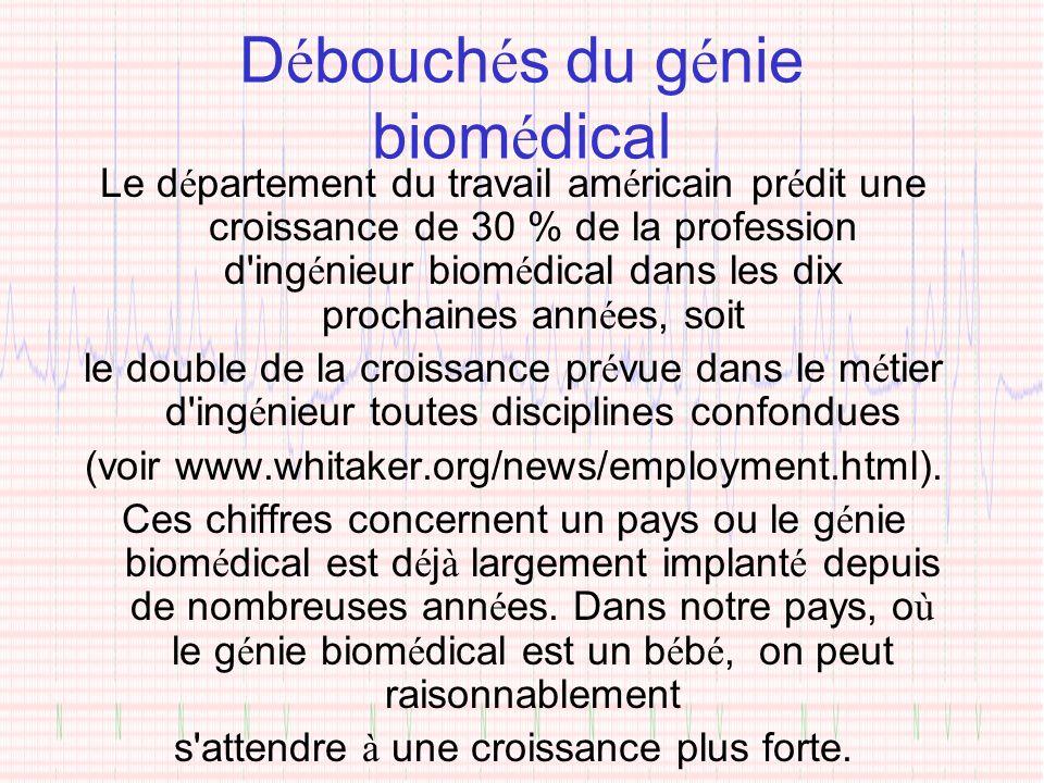 Débouchés du génie biomédical