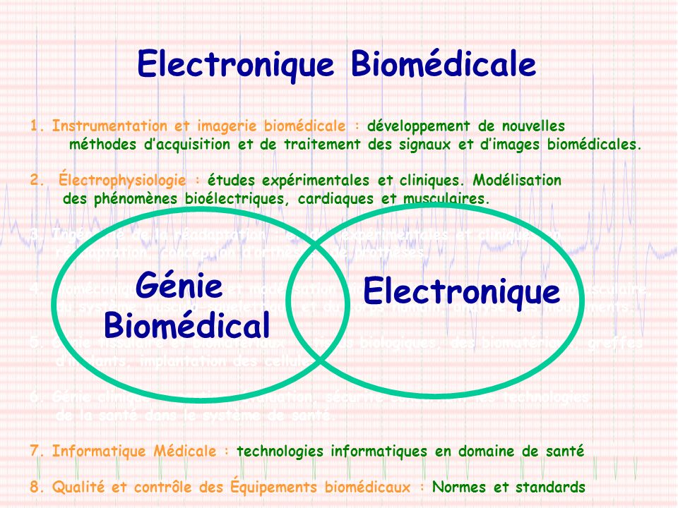Génie Biomédical Electronique