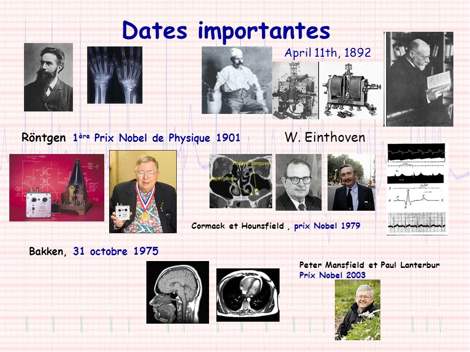 Dates importantes W. Einthoven April 11th, 1892