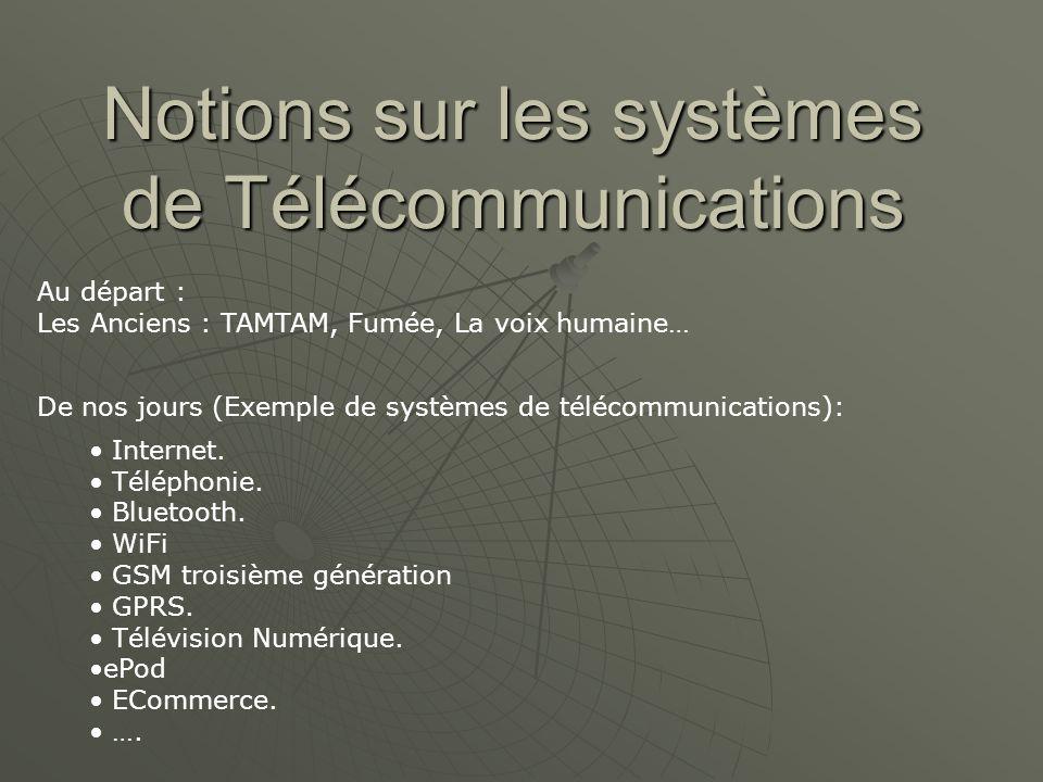 Notions sur les systèmes de Télécommunications