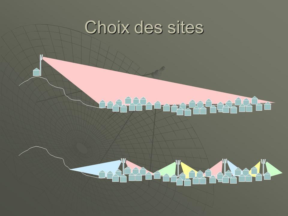 Choix des sites Les sites haut placés couvrent des surfaces très grandes. Ils sont recherchés par les opérateurs au début du déploiement du réseau.