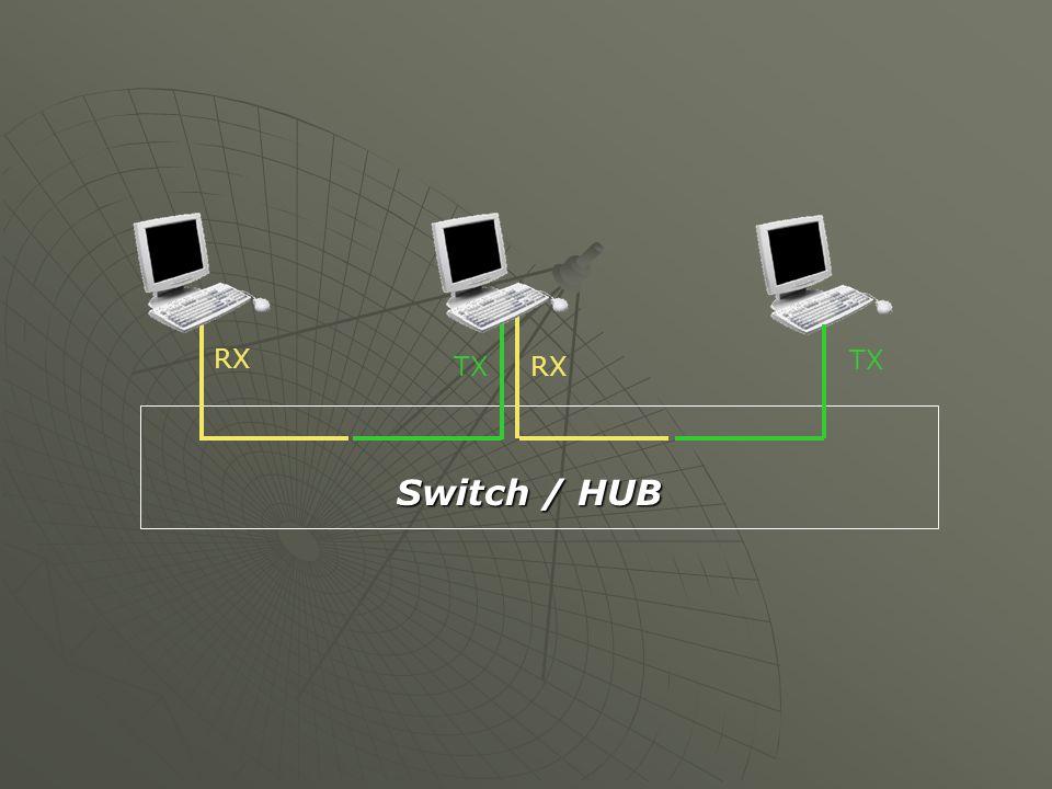 RX TX RX TX Switch / HUB