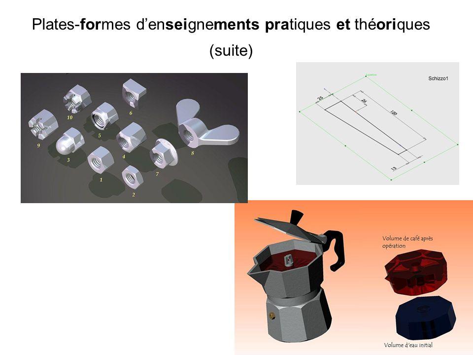 Plates-formes d'enseignements pratiques et théoriques