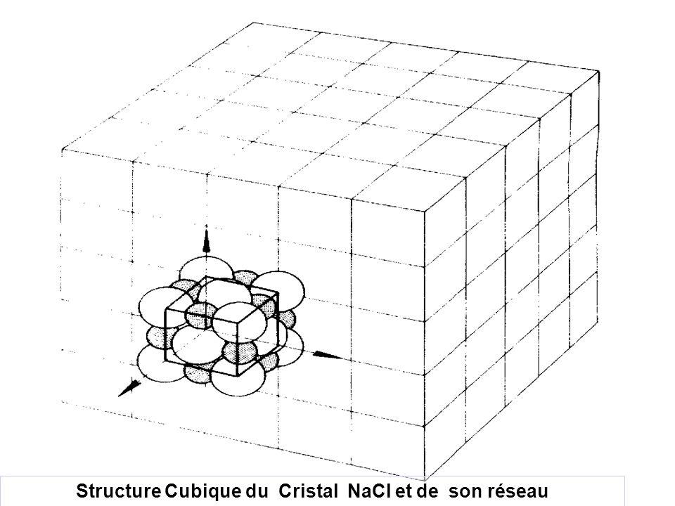 Structure Cubique du Cristal NaCl et de son réseau