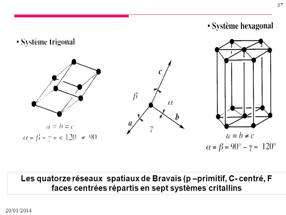 Les quatorze réseaux spatiaux de Bravais (p –primitif, C- centré, F faces centrées répartis en sept systèmes critallins