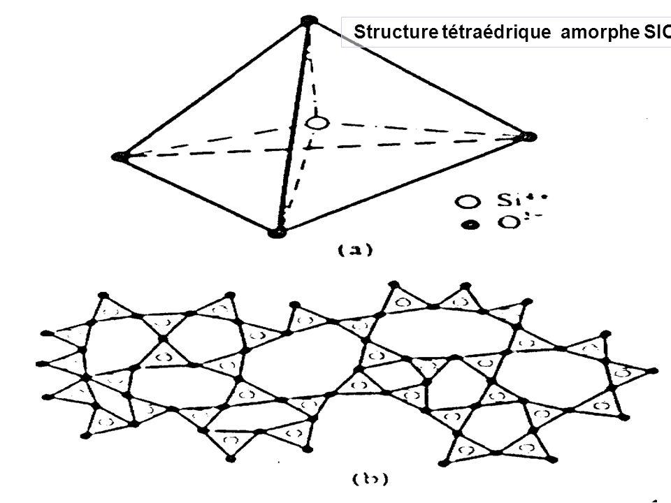 Structure tétraédrique amorphe SIO2