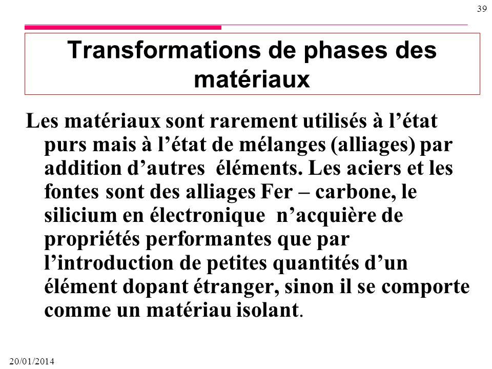 Transformations de phases des matériaux