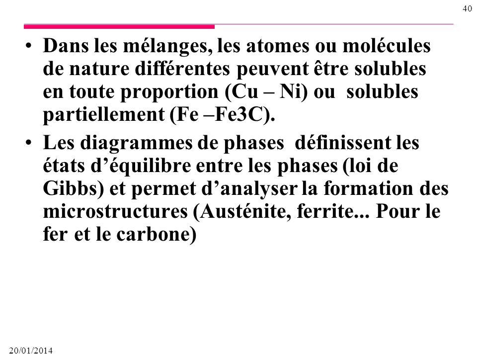 Dans les mélanges, les atomes ou molécules de nature différentes peuvent être solubles en toute proportion (Cu – Ni) ou solubles partiellement (Fe –Fe3C).