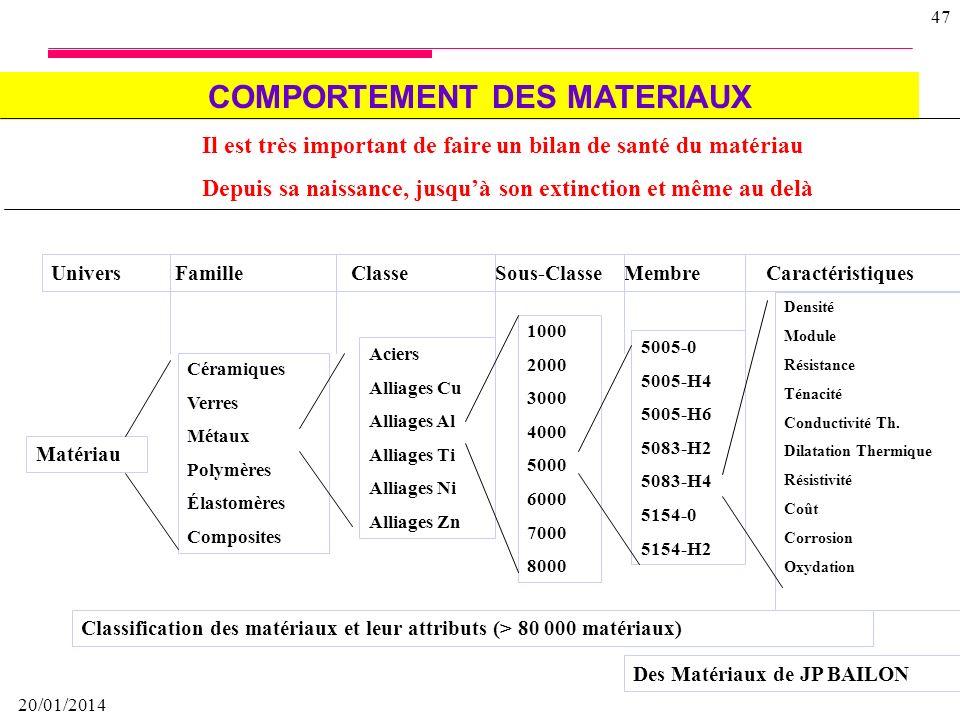 COMPORTEMENT DES MATERIAUX