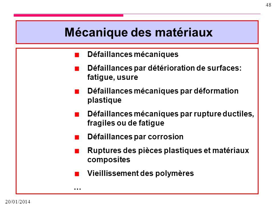 Mécanique des matériaux