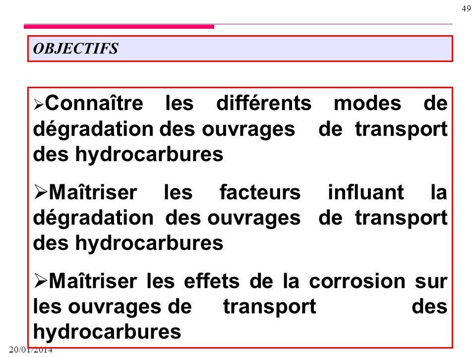 OBJECTIFS Connaître les différents modes de dégradation des ouvrages de transport des hydrocarbures.