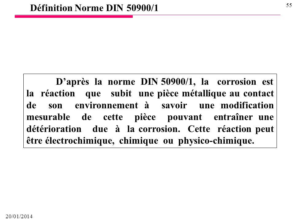 Définition Norme DIN 50900/1