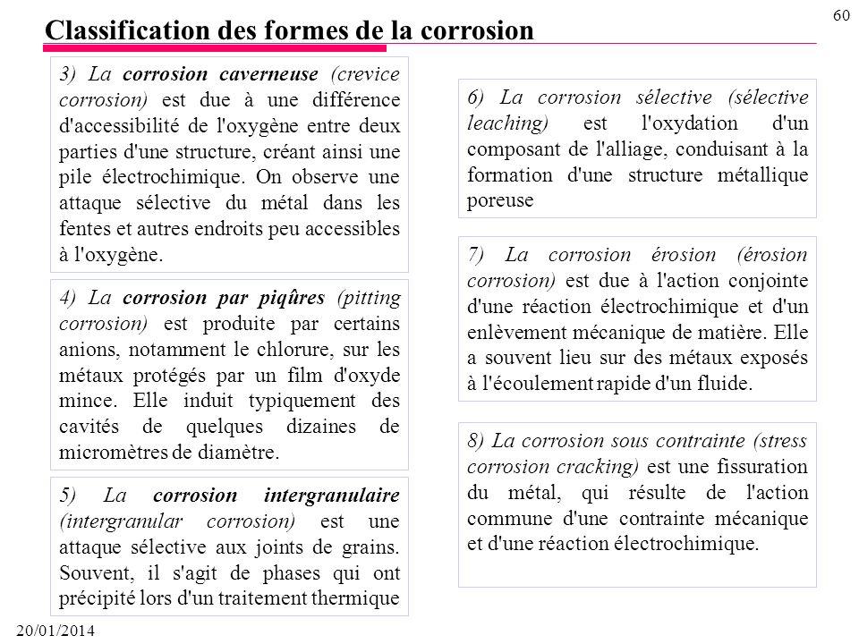 Classification des formes de la corrosion