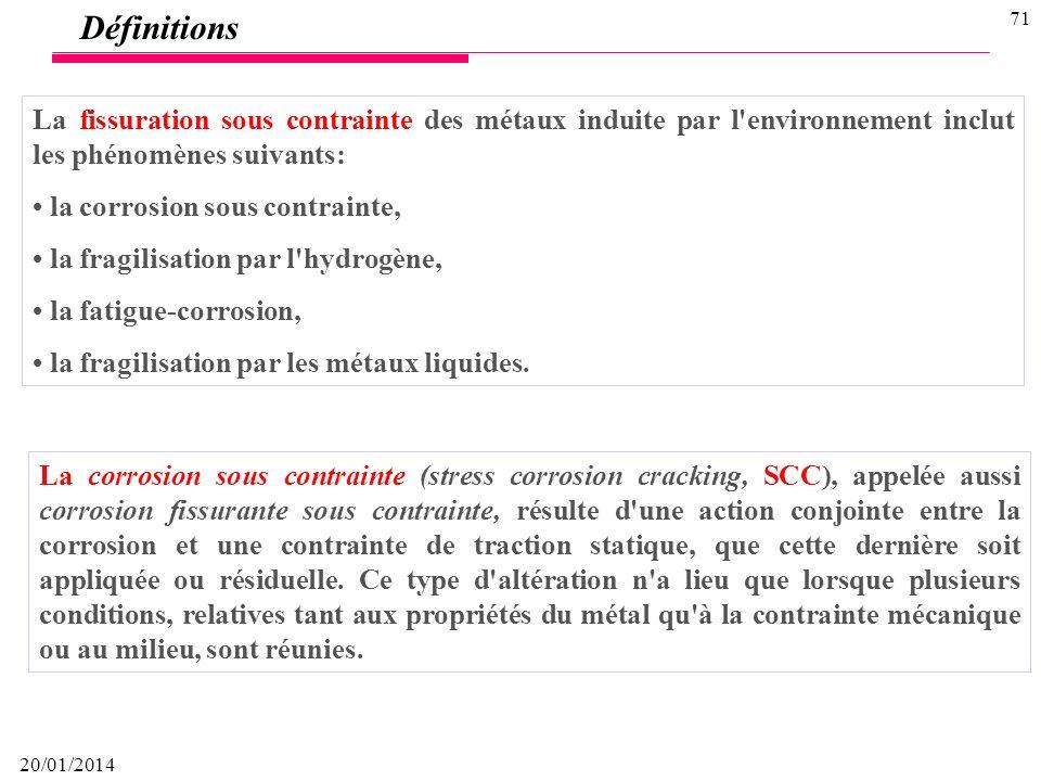 Définitions La fissuration sous contrainte des métaux induite par l environnement inclut les phénomènes suivants: