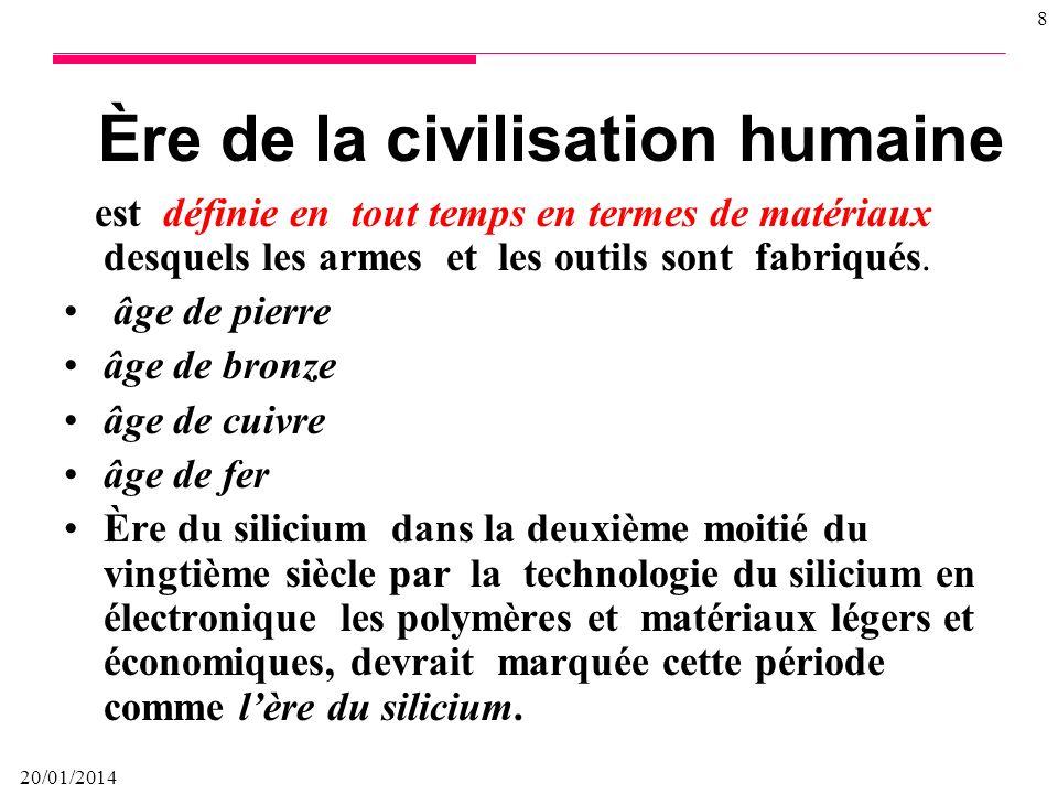 Ère de la civilisation humaine