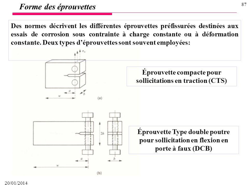 Éprouvette compacte pour sollicitations en traction (CTS)