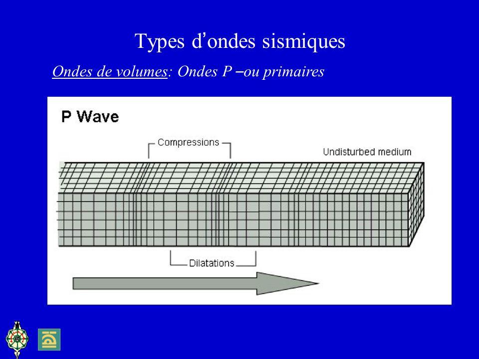Types d'ondes sismiques