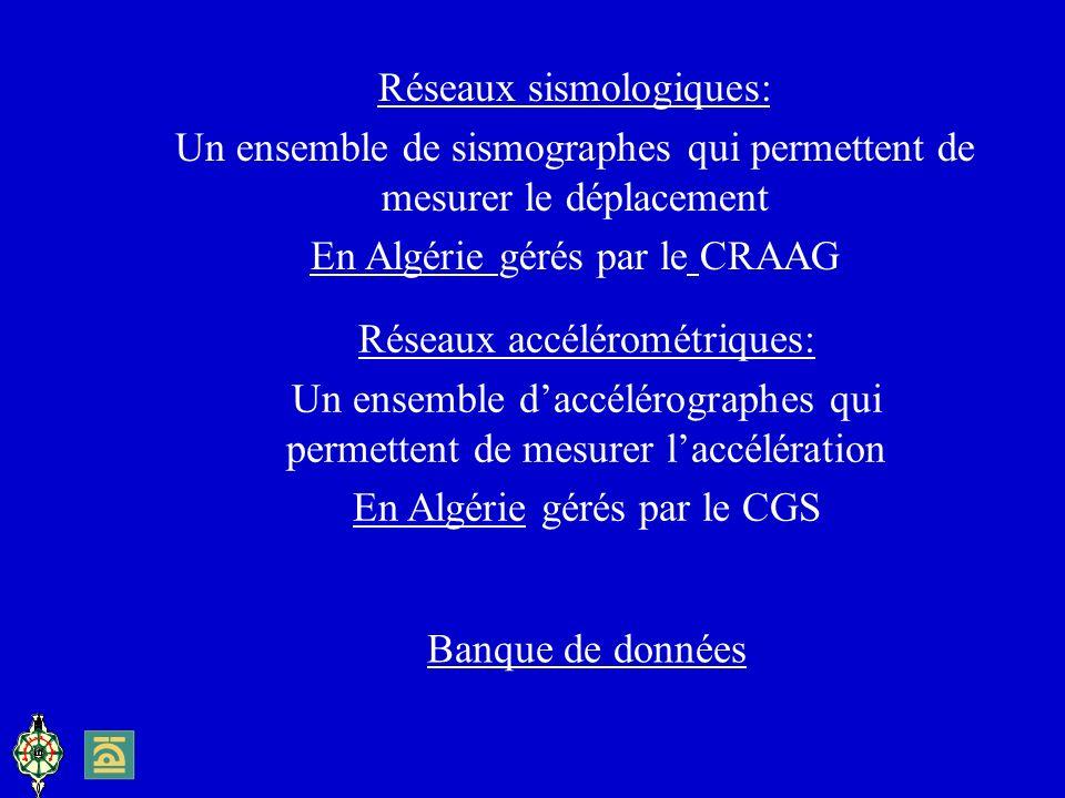 Réseaux sismologiques: