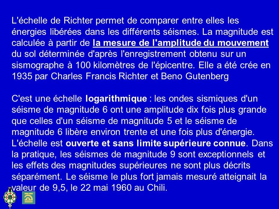L échelle de Richter permet de comparer entre elles les énergies libérées dans les différents séismes. La magnitude est calculée à partir de la mesure de l amplitude du mouvement du sol déterminée d après l enregistrement obtenu sur un sismographe à 100 kilomètres de l épicentre. Elle a été crée en 1935 par Charles Francis Richter et Beno Gutenberg