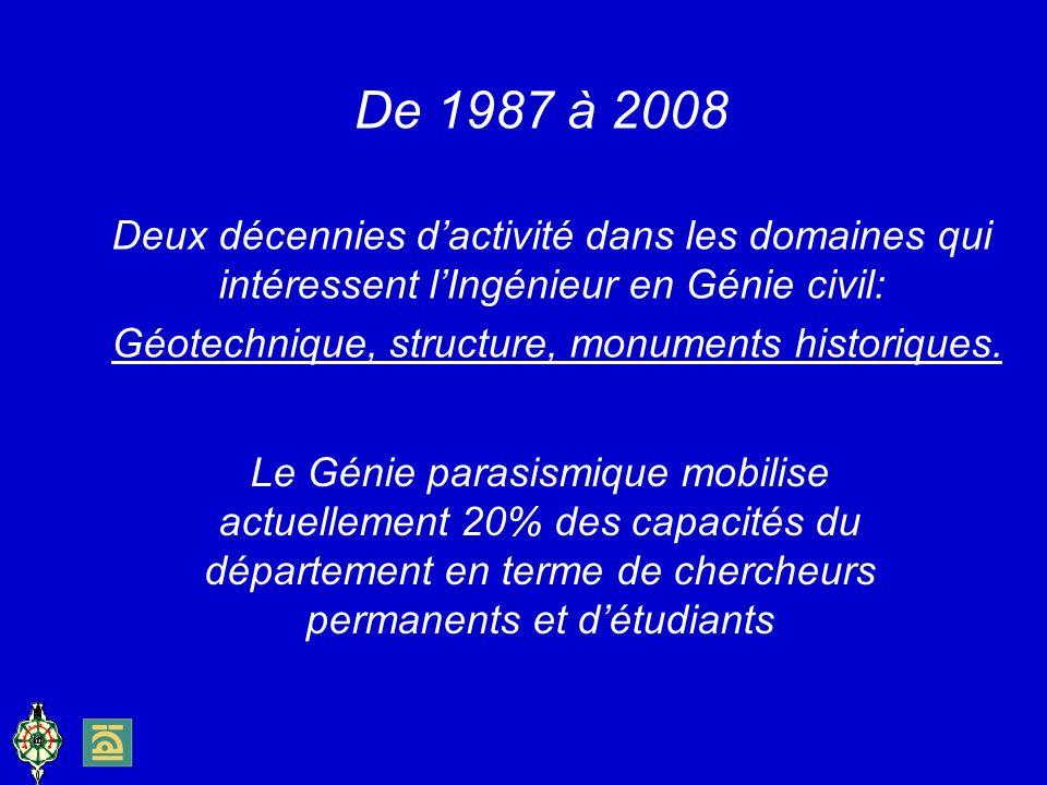 Géotechnique, structure, monuments historiques.