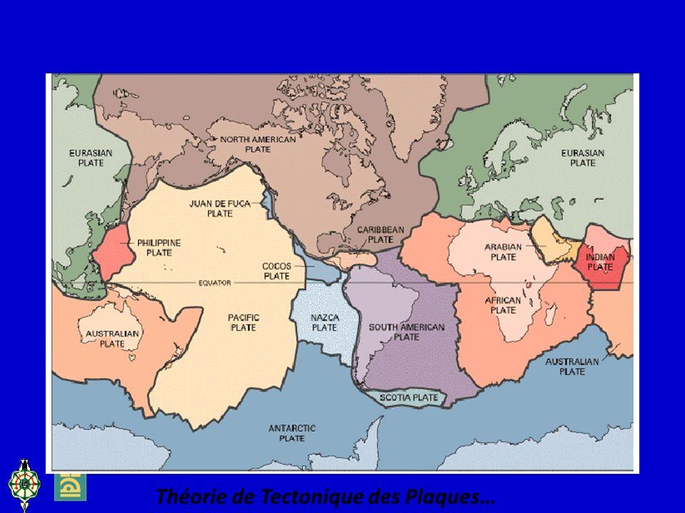 Théorie de Tectonique des Plaques…