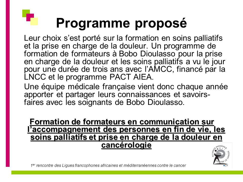 Programme proposé