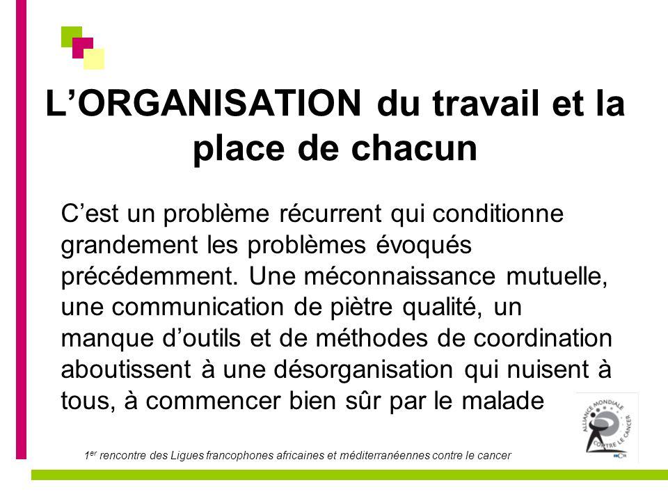 L'ORGANISATION du travail et la place de chacun